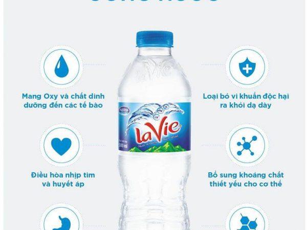 Nước khoáng có lợi ích cho sức khỏe không LAVIE tốt như thế nào?