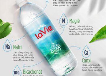 Thành phần nước Lavie có tốt cho sức khỏe không? Đặt hàng giao nhanh